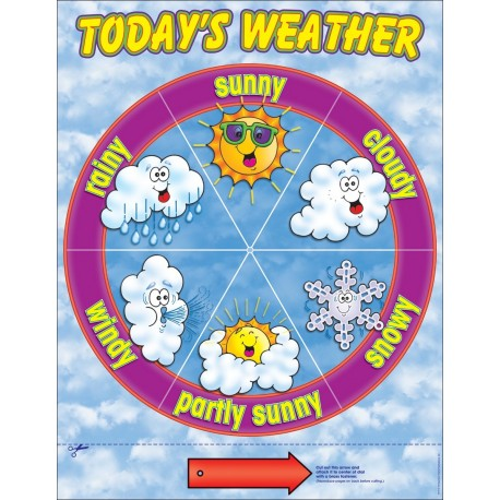 Weather Dial Chart