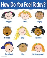 How do you feel today?