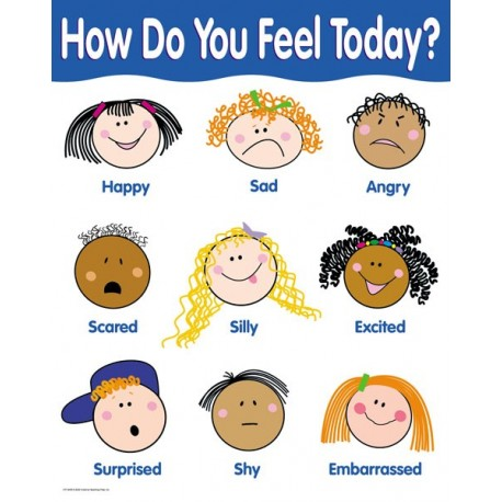 How Do You Feel Today? Basic Skills Chart - English Wooks