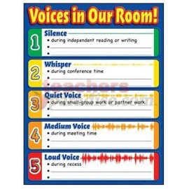Voices in our room!