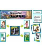Natural Resources Mini Bulletin Board Set - CTP4702