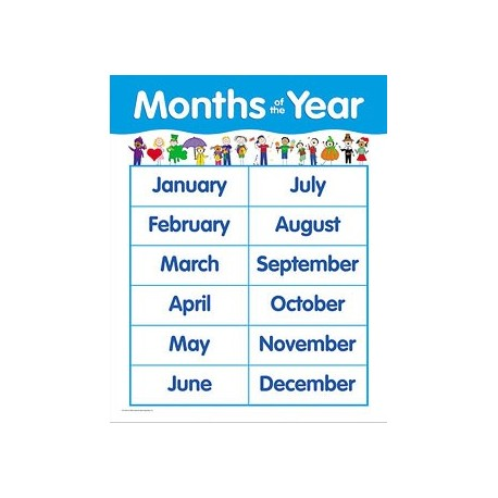 Months of the year CTP5675