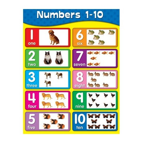 Teacher Resources > Classroom Resources > Posters > Numbers 1-10