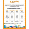 Adverbs CTP5705