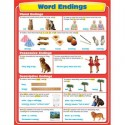 Word endings CD114068