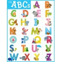 The ABCs Poster Chart