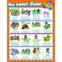 All About Jesus for Kids Poster