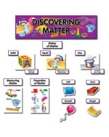 Investigating Matter Mini Bulletin Board CTP1772